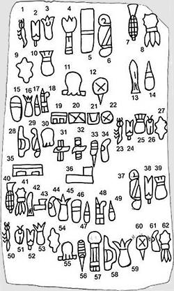 7 Sistemas Antiguos De Escritura Que Aun No Han Sido Descifrados