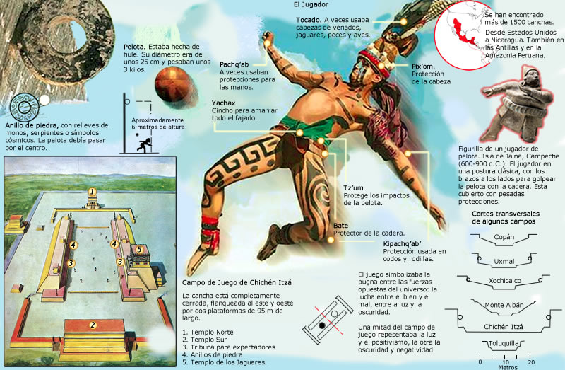Juego De Pelota Mesoamerica