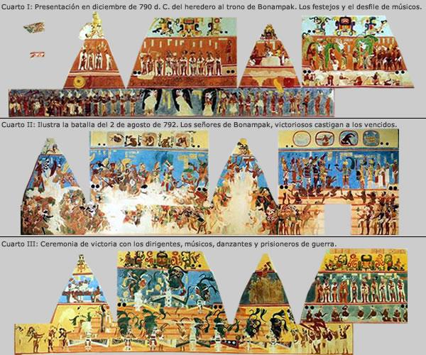 Mdo One More Time La Desaparicion De Los Mayas Y Los Frescos De