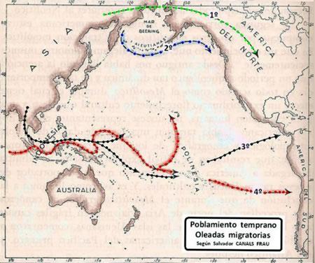 Teoría Oceánica